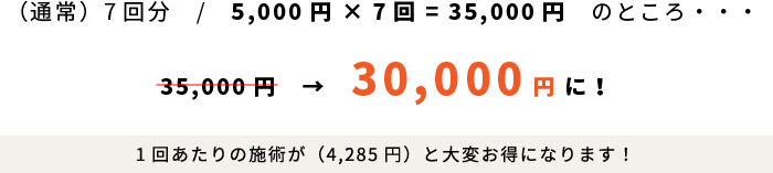 (通常)7回分/5,000円×7回=35,000円のところ・・・30,000円に!1回あたりの施術が(4,285円)と大変お得になります!