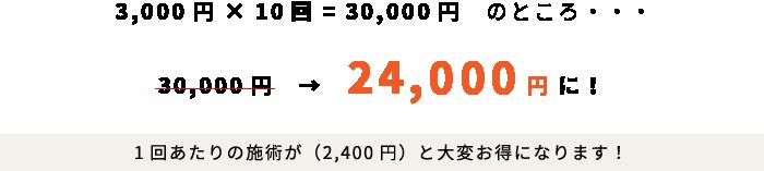 3,000円×10回=30,000円のところ・・・24,000円に!1回あたりの施術が(2,400円)と大変お得になります!