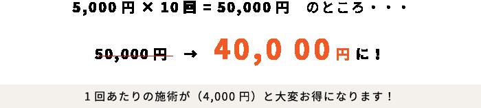 5,000円×10回=50,000円のところ・・・40,000円に!1回あたりの施術が(4,000円)と大変お得になります!